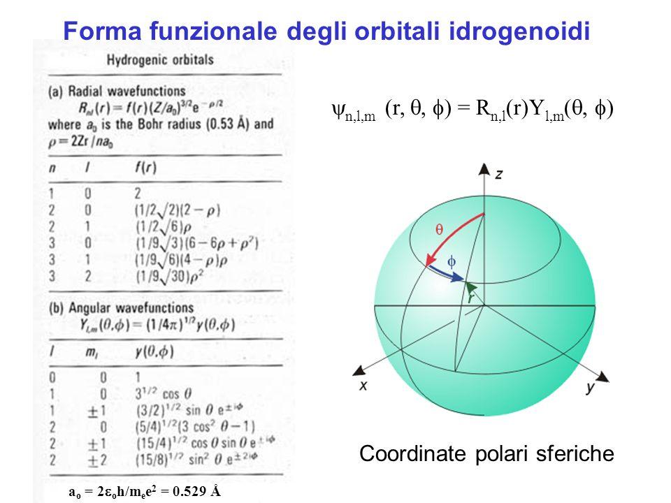 n,l,m (r,, ) = R n,l (r)Y l,m (, ) Forma funzionale degli orbitali idrogenoidi Coordinate polari sferiche a o = 2 o h/m e e 2 = 0.529 Å