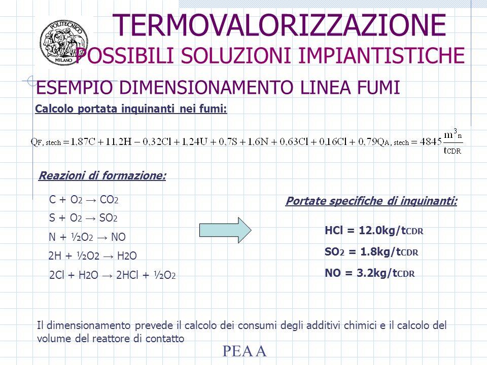 Calcolo portata inquinanti nei fumi: Reazioni di formazione: C + O 2 CO 2 2H + ½O 2 H 2 O S + O 2 SO 2 N + ½O 2 NO 2Cl + H 2 O 2HCl + ½O 2 Portate specifiche di inquinanti: HCl = 12.0kg/t CDR SO 2 = 1.8kg/t CDR NO = 3.2kg/t CDR Il dimensionamento prevede il calcolo dei consumi degli additivi chimici e il calcolo del volume del reattore di contatto POSSIBILI SOLUZIONI IMPIANTISTICHE TERMOVALORIZZAZIONE ESEMPIO DIMENSIONAMENTO LINEA FUMI PEA A100