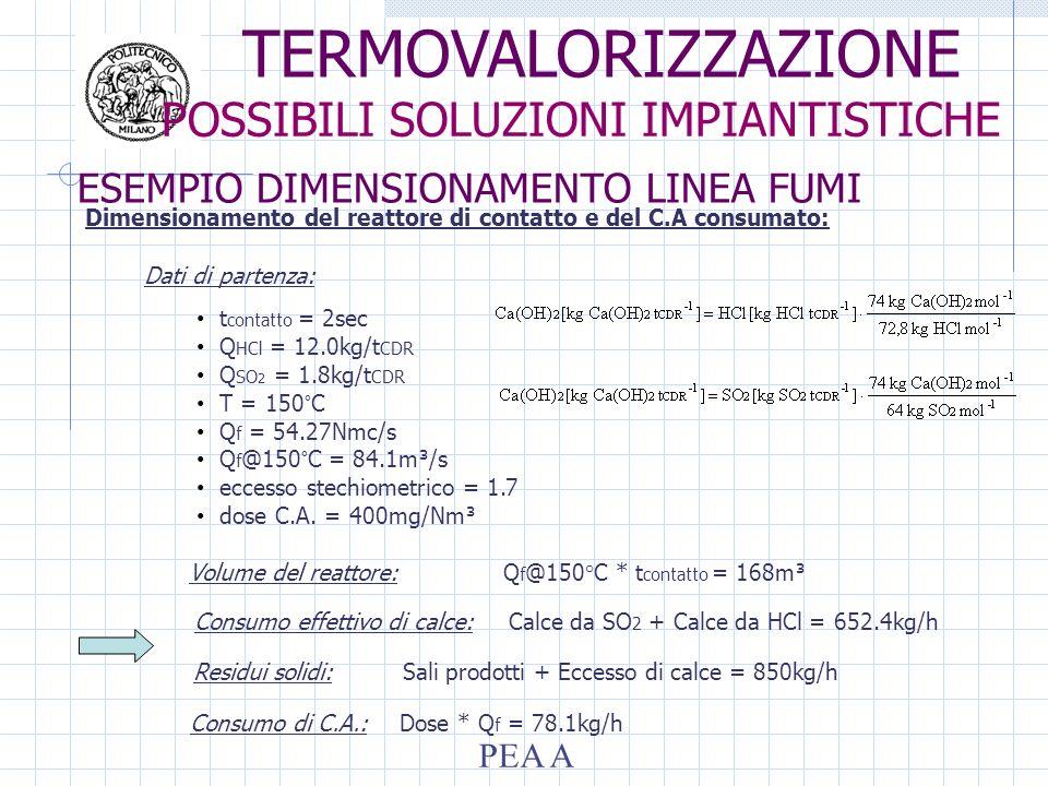 Dimensionamento del reattore di contatto e del C.A consumato: Dati di partenza: t contatto = 2sec Q HCl = 12.0kg/t CDR Q SO 2 = 1.8kg/t CDR T = 150°C