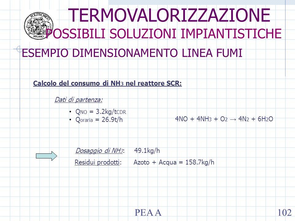 Calcolo del consumo di NH 3 nel reattore SCR: Dati di partenza: Q NO = 3.2kg/t CDR Q oraria = 26.9t/h 4NO + 4NH 3 + O 2 4N 2 + 6H 2 O Dosaggio di NH 3 :49.1kg/h Residui prodotti:Azoto + Acqua = 158.7kg/h POSSIBILI SOLUZIONI IMPIANTISTICHE TERMOVALORIZZAZIONE ESEMPIO DIMENSIONAMENTO LINEA FUMI PEA A102