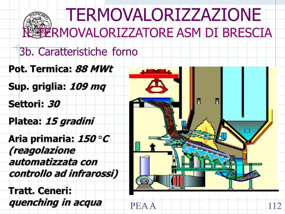3b. Caratteristiche forno Pot. Termica: 88 MWt Sup. griglia: 109 mq Settori: 30 Platea: 15 gradini Aria primaria: 150 °C (reagolazione automatizzata c