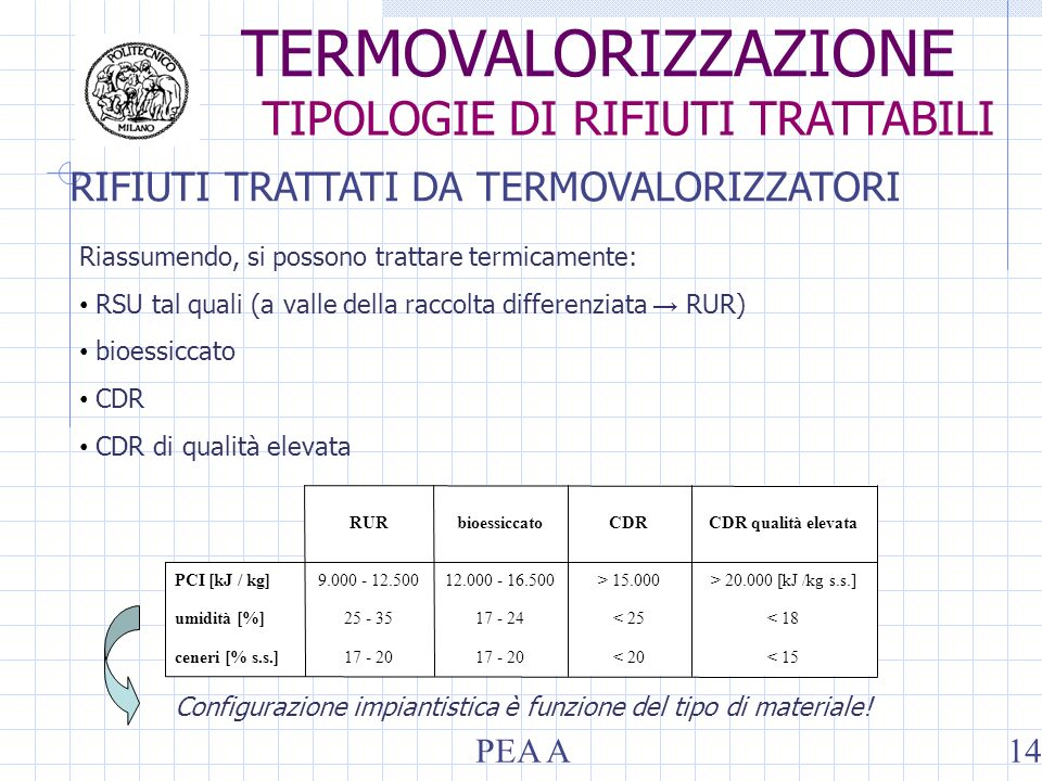 RIFIUTI TRATTATI DA TERMOVALORIZZATORI Riassumendo, si possono trattare termicamente: RSU tal quali (a valle della raccolta differenziata RUR) bioessi