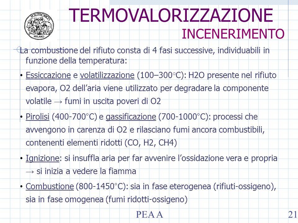 TERMOVALORIZZAZIONE INCENERIMENTO PEA A21 La combustione del rifiuto consta di 4 fasi successive, individuabili in funzione della temperatura: Essiccazione e volatilizzazione (100–300°C): H2O presente nel rifiuto evapora, O2 dellaria viene utilizzato per degradare la componente volatile fumi in uscita poveri di O2 Pirolisi (400-700°C) e gassificazione (700-1000°C): processi che avvengono in carenza di O2 e rilasciano fumi ancora combustibili, contenenti elementi ridotti (CO, H2, CH4) Ignizione: si insuffla aria per far avvenire lossidazione vera e propria si inizia a vedere la fiamma Combustione (800-1450°C): sia in fase eterogenea (rifiuti-ossigeno), sia in fase omogenea (fumi ridotti-ossigeno)