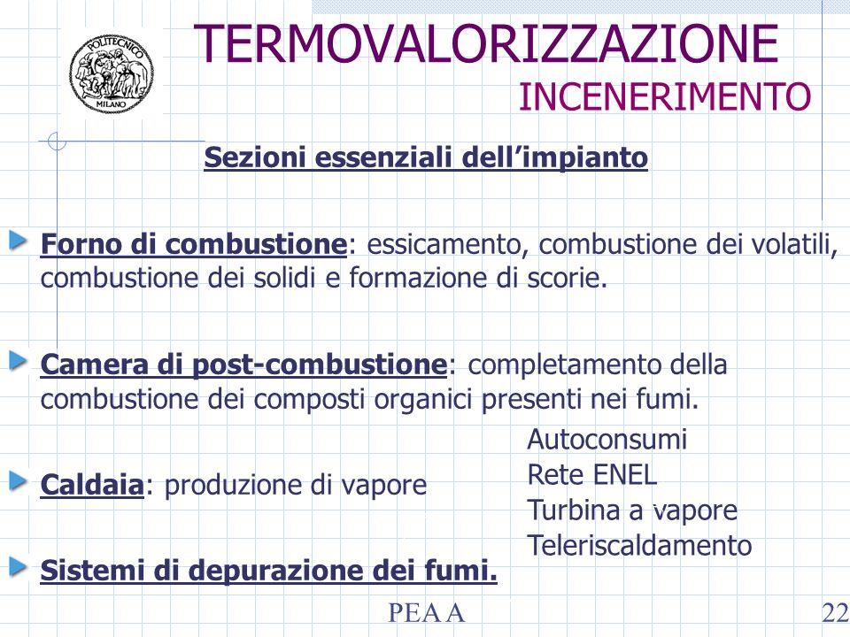 Sezioni essenziali dellimpianto Forno di combustione: essicamento, combustione dei volatili, combustione dei solidi e formazione di scorie.