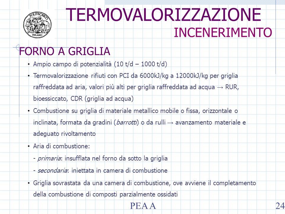 FORNO A GRIGLIA Ampio campo di potenzialità (10 t/d – 1000 t/d) Termovalorizzazione rifiuti con PCI da 6000kJ/kg a 12000kJ/kg per griglia raffreddata ad aria, valori più alti per griglia raffreddata ad acqua RUR, bioessiccato, CDR (griglia ad acqua) Combustione su griglia di materiale metallico mobile o fissa, orizzontale o inclinata, formata da gradini (barrotti) o da rulli avanzamento materiale e adeguato rivoltamento Aria di combustione: - primaria: insufflata nel forno da sotto la griglia - secondaria: iniettata in camera di combustione Griglia sovrastata da una camera di combustione, ove avviene il completamento della combustione di composti parzialmente ossidati TERMOVALORIZZAZIONE INCENERIMENTO PEA A24