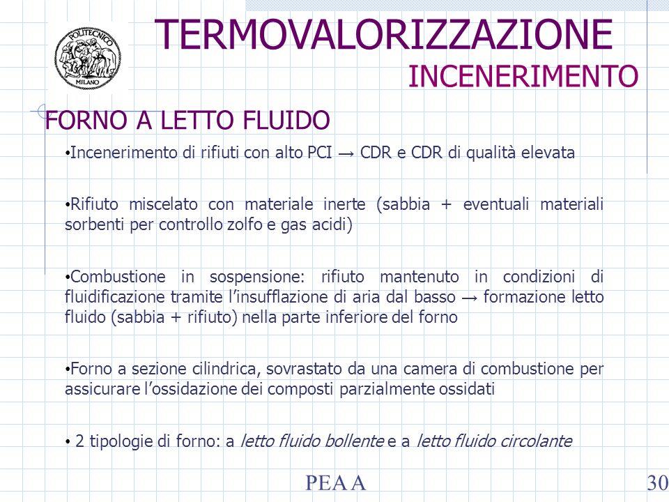 Incenerimento di rifiuti con alto PCI CDR e CDR di qualità elevata Rifiuto miscelato con materiale inerte (sabbia + eventuali materiali sorbenti per c