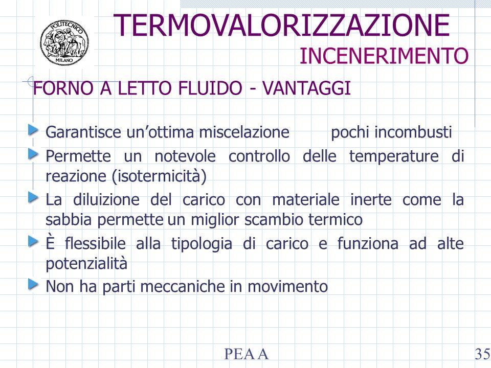 TERMOVALORIZZAZIONE INCENERIMENTO FORNO A LETTO FLUIDO - VANTAGGI PEA A35 Garantisce unottima miscelazione pochi incombusti Permette un notevole controllo delle temperature di reazione (isotermicità) La diluizione del carico con materiale inerte come la sabbia permette un miglior scambio termico È flessibile alla tipologia di carico e funziona ad alte potenzialità Non ha parti meccaniche in movimento