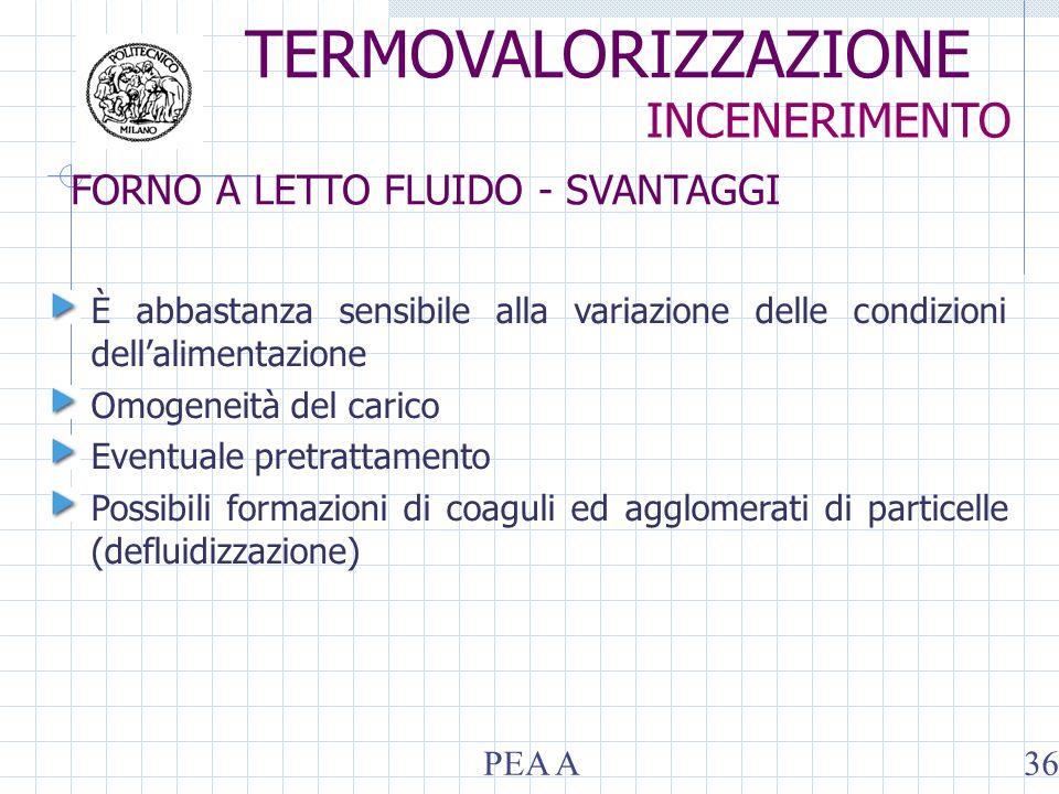 TERMOVALORIZZAZIONE INCENERIMENTO FORNO A LETTO FLUIDO - SVANTAGGI PEA A36 È abbastanza sensibile alla variazione delle condizioni dellalimentazione Omogeneità del carico Eventuale pretrattamento Possibili formazioni di coaguli ed agglomerati di particelle (defluidizzazione)