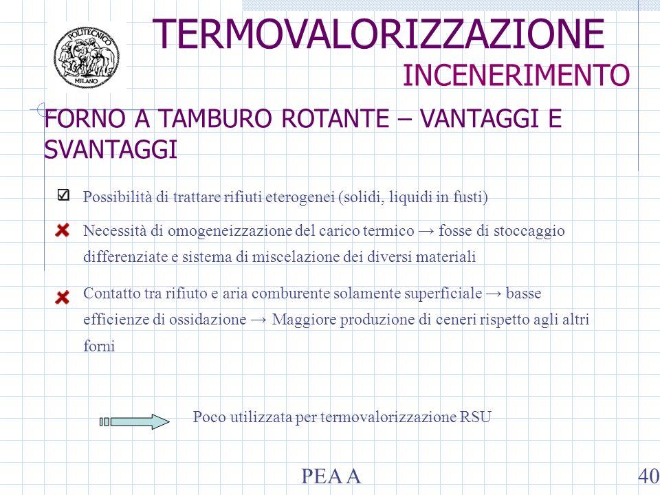 Poco utilizzata per termovalorizzazione RSU Possibilità di trattare rifiuti eterogenei (solidi, liquidi in fusti) Necessità di omogeneizzazione del carico termico fosse di stoccaggio differenziate e sistema di miscelazione dei diversi materiali Contatto tra rifiuto e aria comburente solamente superficiale basse efficienze di ossidazione Maggiore produzione di ceneri rispetto agli altri forni TERMOVALORIZZAZIONE INCENERIMENTO FORNO A TAMBURO ROTANTE – VANTAGGI E SVANTAGGI PEA A40