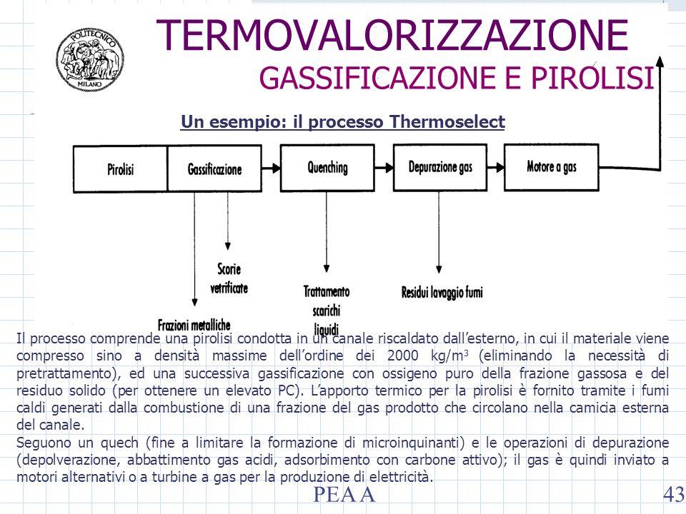 Un esempio: il processo Thermoselect Il processo comprende una pirolisi condotta in un canale riscaldato dallesterno, in cui il materiale viene compre