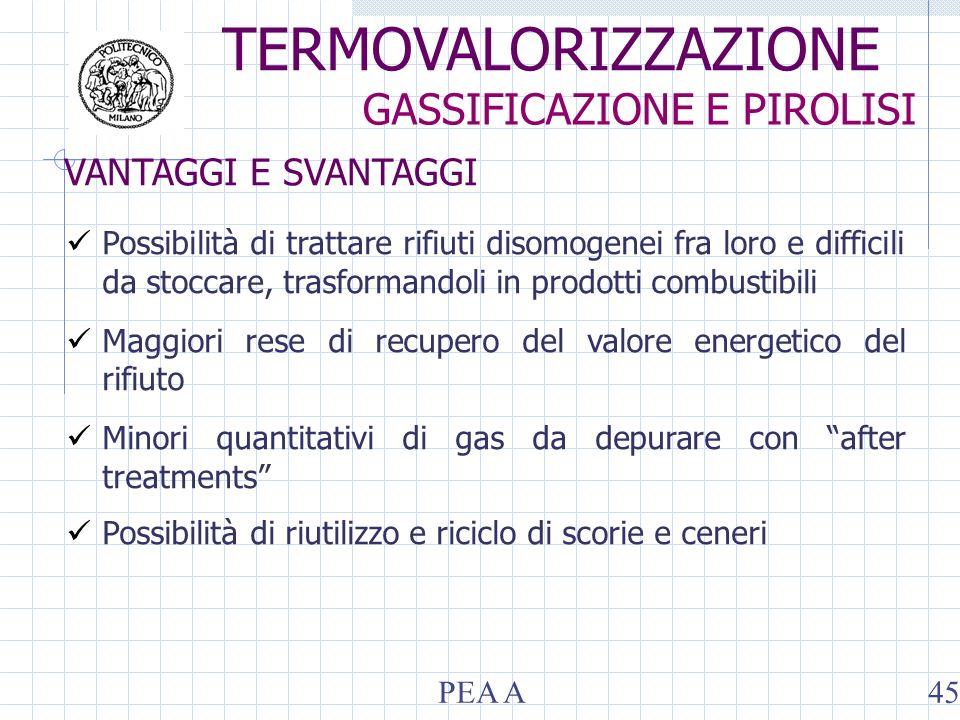 TERMOVALORIZZAZIONE GASSIFICAZIONE E PIROLISI PEA A45 VANTAGGI E SVANTAGGI Possibilità di trattare rifiuti disomogenei fra loro e difficili da stoccare, trasformandoli in prodotti combustibili Maggiori rese di recupero del valore energetico del rifiuto Minori quantitativi di gas da depurare con after treatments Possibilità di riutilizzo e riciclo di scorie e ceneri