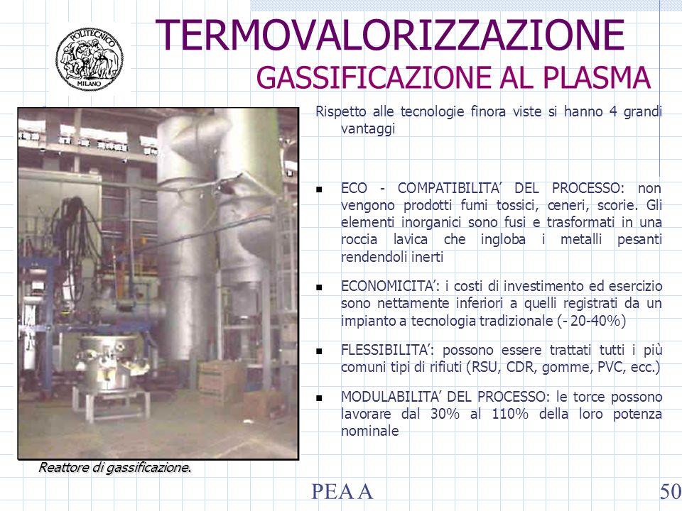 Reattore di gassificazione. Rispetto alle tecnologie finora viste si hanno 4 grandi vantaggi ECO - COMPATIBILITA DEL PROCESSO: non vengono prodotti fu