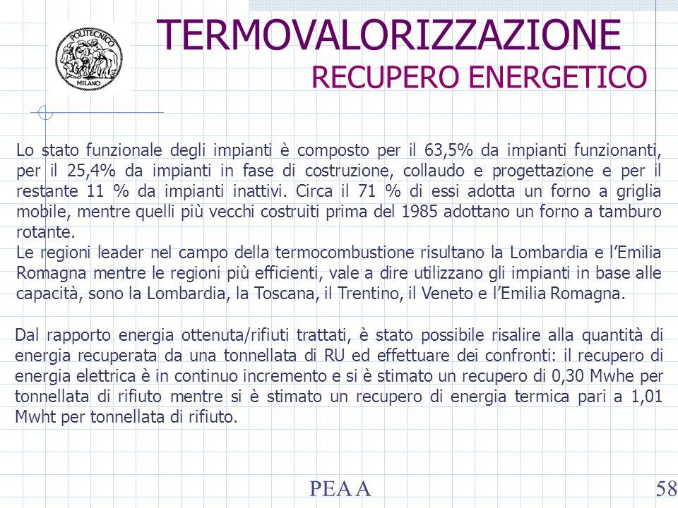 TERMOVALORIZZAZIONE RECUPERO ENERGETICO PEA A58 Lo stato funzionale degli impianti è composto per il 63,5% da impianti funzionanti, per il 25,4% da impianti in fase di costruzione, collaudo e progettazione e per il restante 11 % da impianti inattivi.
