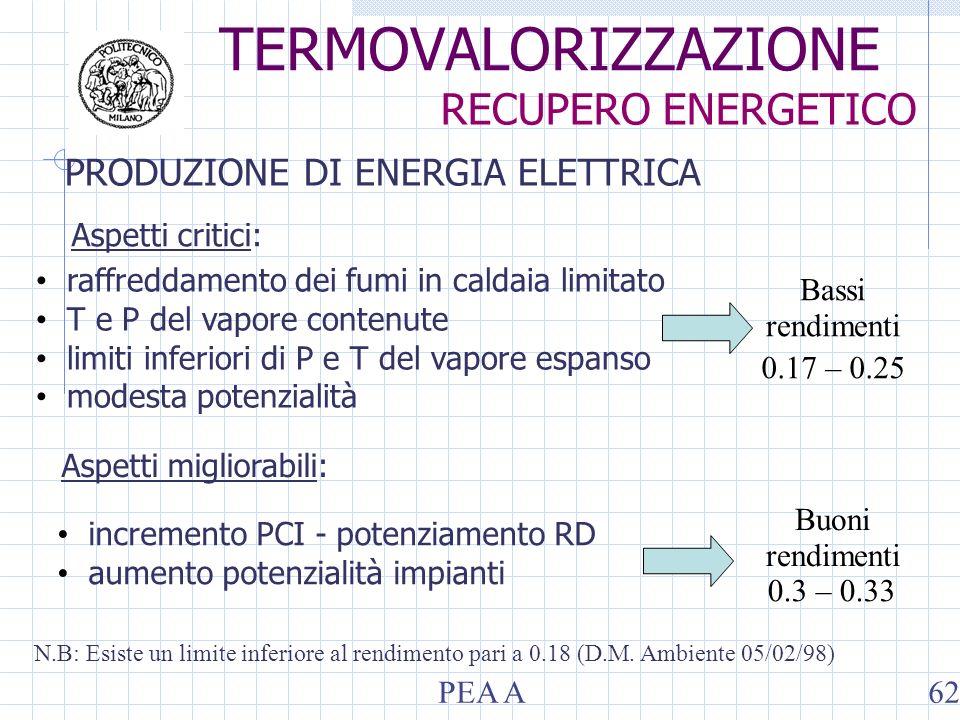 Bassi rendimenti 0.17 – 0.25 Aspetti critici: raffreddamento dei fumi in caldaia limitato T e P del vapore contenute limiti inferiori di P e T del vapore espanso modesta potenzialità Aspetti migliorabili: incremento PCI - potenziamento RD aumento potenzialità impianti Buoni rendimenti 0.3 – 0.33 N.B: Esiste un limite inferiore al rendimento pari a 0.18 (D.M.