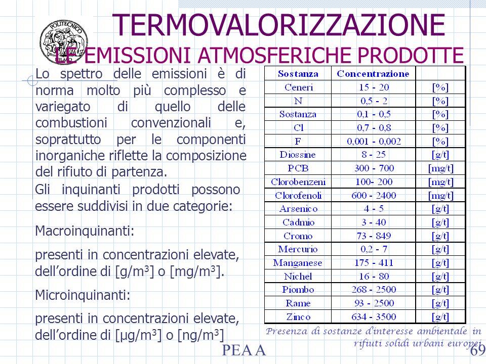 Lo spettro delle emissioni è di norma molto più complesso e variegato di quello delle combustioni convenzionali e, soprattutto per le componenti inorganiche riflette la composizione del rifiuto di partenza.