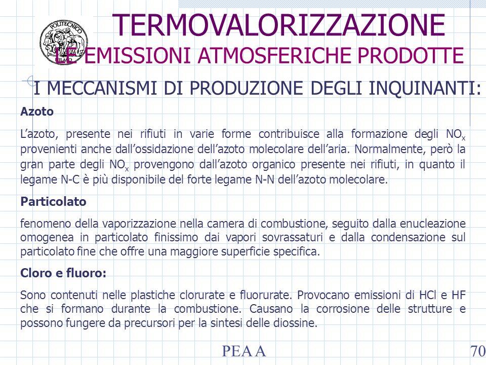 I MECCANISMI DI PRODUZIONE DEGLI INQUINANTI: Azoto Lazoto, presente nei rifiuti in varie forme contribuisce alla formazione degli NO x provenienti anc