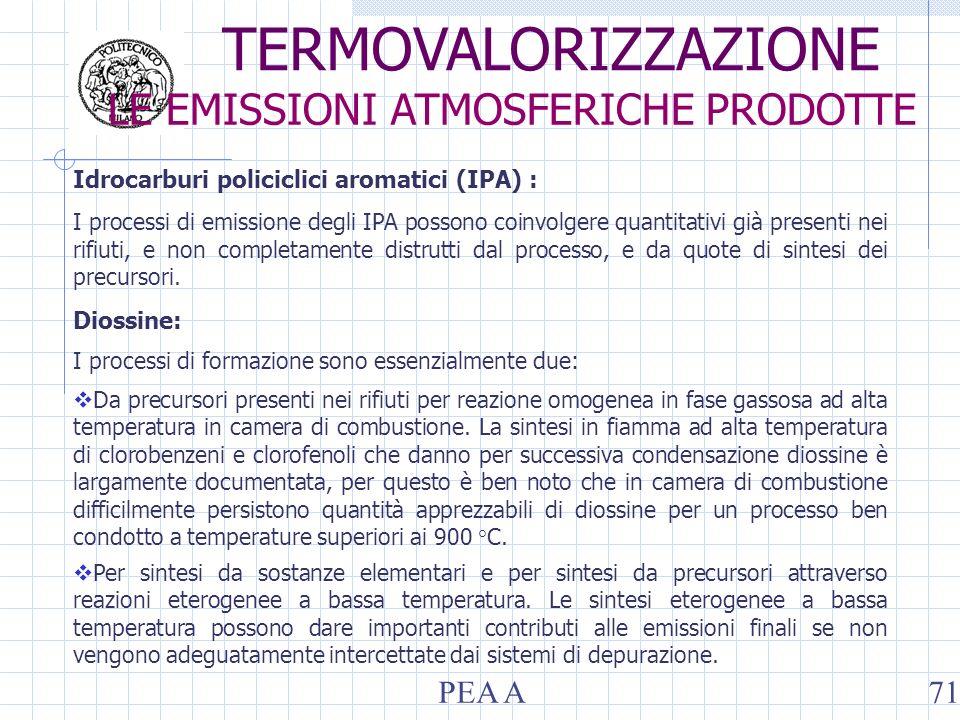 Idrocarburi policiclici aromatici (IPA) : I processi di emissione degli IPA possono coinvolgere quantitativi già presenti nei rifiuti, e non completam
