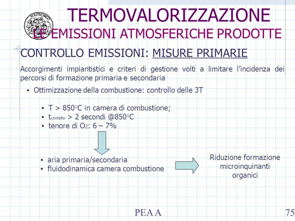 CONTROLLO EMISSIONI: MISURE PRIMARIE Ottimizzazione della combustione: controllo delle 3T T > 850°C in camera di combustione; t contatto > 2 secondi @850°C tenore di O 2 : 6 – 7% aria primaria/secondaria fluidodinamica camera combustione Riduzione formazione microinquinanti organici Accorgimenti impiantistici e criteri di gestione volti a limitare lincidenza dei percorsi di formazione primaria e secondaria TERMOVALORIZZAZIONE LE EMISSIONI ATMOSFERICHE PRODOTTE PEA A75