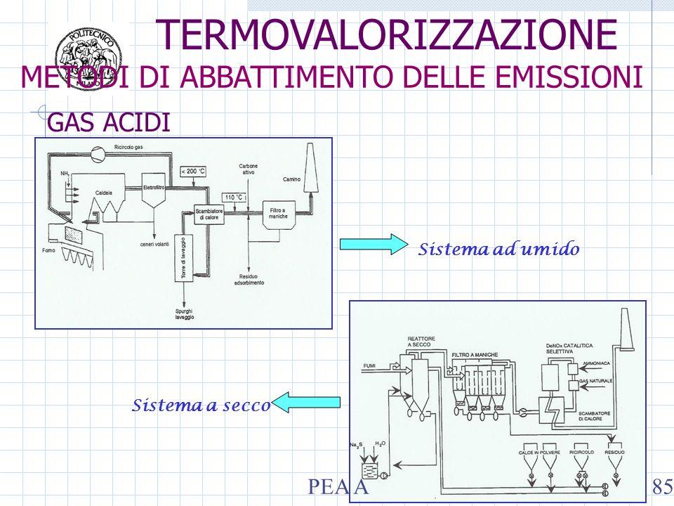 Sistema ad umido Sistema a secco GAS ACIDI PEA A85 METODI DI ABBATTIMENTO DELLE EMISSIONI TERMOVALORIZZAZIONE
