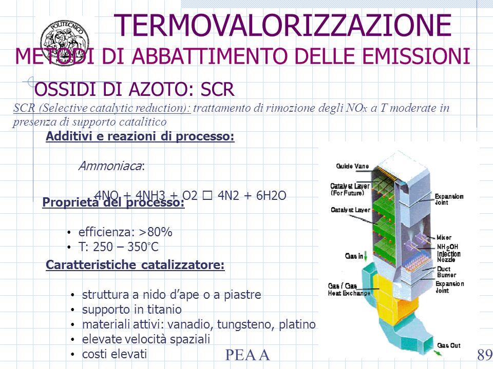 Additivi e reazioni di processo: Ammoniaca: 4NO + 4NH3 + O2 4N2 + 6H2O Proprietà del processo: efficienza: >80% T: 250 – 350°C Caratteristiche cataliz