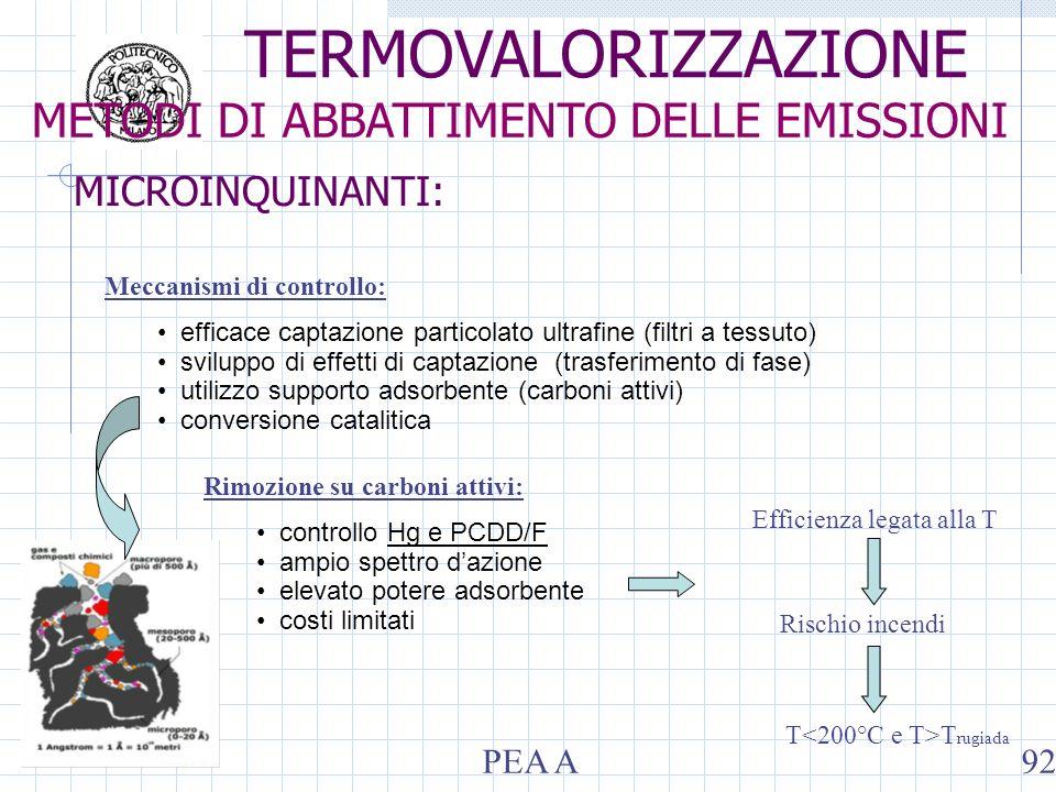 Meccanismi di controllo: efficace captazione particolato ultrafine (filtri a tessuto) sviluppo di effetti di captazione (trasferimento di fase) utilizzo supporto adsorbente (carboni attivi) conversione catalitica Rimozione su carboni attivi: controllo Hg e PCDD/F ampio spettro dazione elevato potere adsorbente costi limitati Efficienza legata alla T Rischio incendi T T rugiada MICROINQUINANTI: METODI DI ABBATTIMENTO DELLE EMISSIONI TERMOVALORIZZAZIONE PEA A92