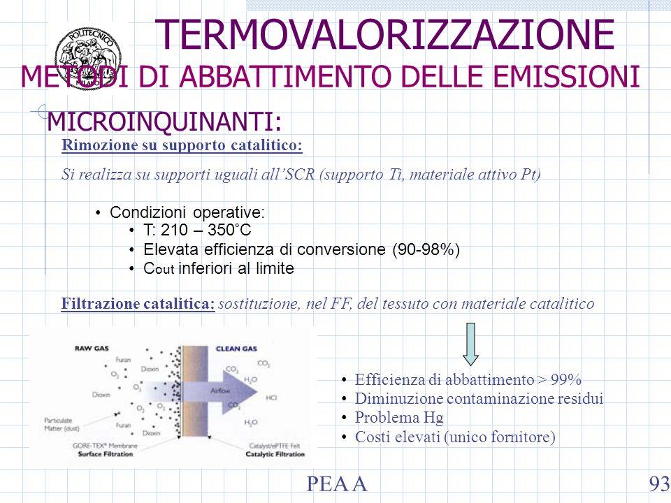 Rimozione su supporto catalitico: Si realizza su supporti uguali allSCR (supporto Ti, materiale attivo Pt) Condizioni operative: T: 210 – 350°C Elevata efficienza di conversione (90-98%) C out inferiori al limite Filtrazione catalitica: sostituzione, nel FF, del tessuto con materiale catalitico Efficienza di abbattimento > 99% Diminuzione contaminazione residui Problema Hg Costi elevati (unico fornitore) MICROINQUINANTI: METODI DI ABBATTIMENTO DELLE EMISSIONI TERMOVALORIZZAZIONE PEA A93