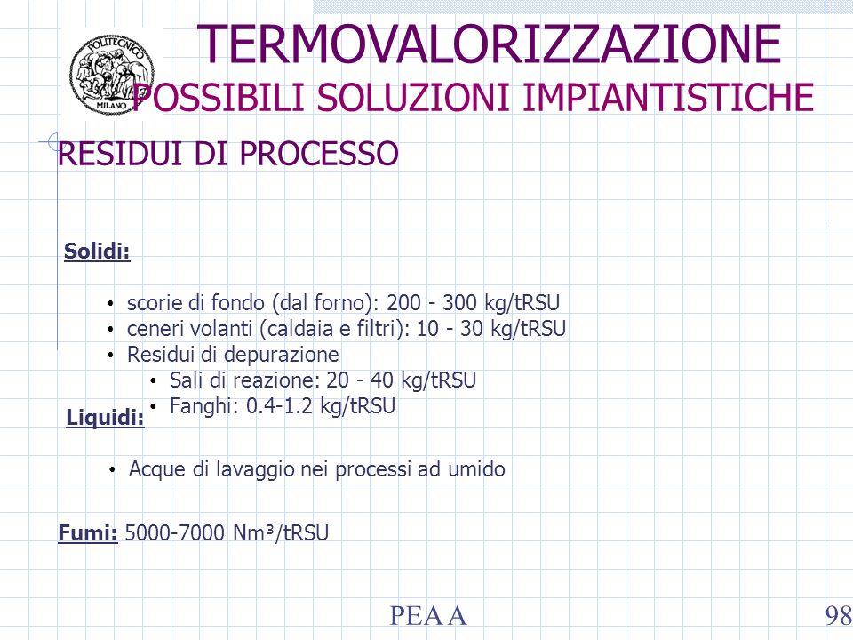 Solidi: scorie di fondo (dal forno): 200 - 300 kg/tRSU ceneri volanti (caldaia e filtri): 10 - 30 kg/tRSU Residui di depurazione Sali di reazione: 20