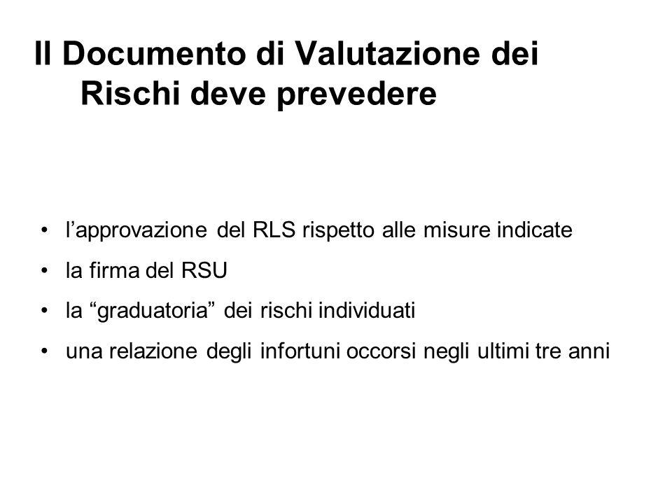 Il Documento di Valutazione dei Rischi deve prevedere lapprovazione del RLS rispetto alle misure indicate la firma del RSU la graduatoria dei rischi i