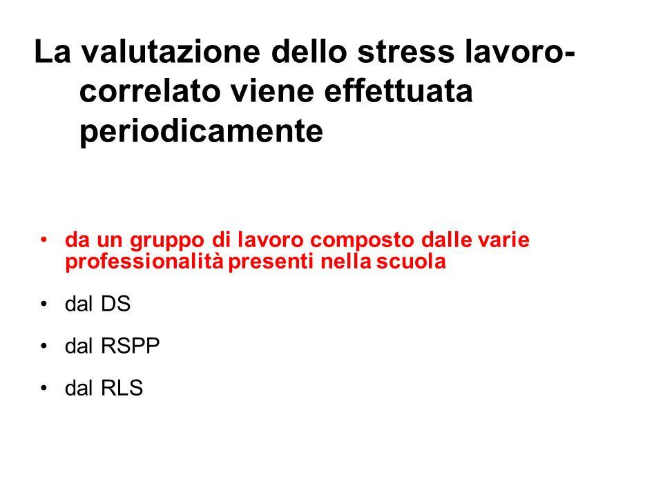 La valutazione dello stress lavoro- correlato viene effettuata periodicamente da un gruppo di lavoro composto dalle varie professionalità presenti nel