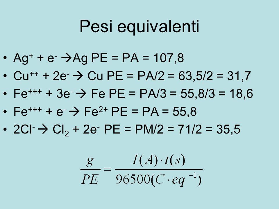 Una corrente che deposita 2,185 g di Ag, deposita anche 1,314 g di Au, quale è il PE di Au e quale il suo numero di ossidazione .