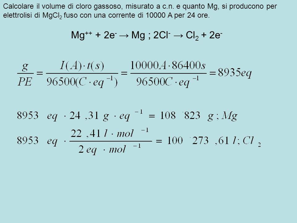 Calcolare il pH di una soluzione acquosa di NaCl, del volume di 50 cc elettrolizzata per 16,6 minuti con una corrente di 0,0965 A.