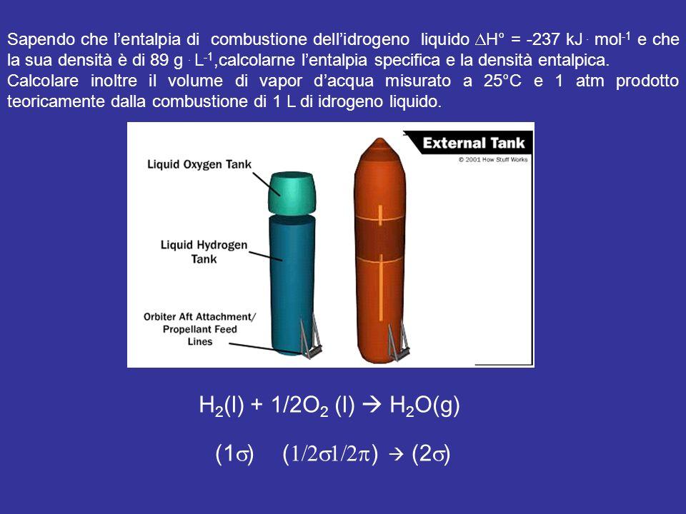 H 2 (l) + 1/2O 2 (l) H 2 O(g) (1 ) ( ) (2 ) Sapendo che lentalpia di combustione dellidrogeno liquido H° = -237 kJ. mol -1 e che la sua densità è di 8