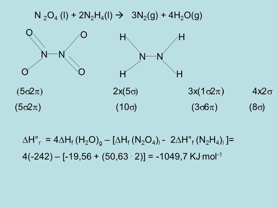H° r = 4 H f (H 2 O) g – [ H f (N 2 O 4 ) l - 2 H° f (N 2 H 4 ) l ]= 4(-242) – [-19,56 + (50,63. 2)] = -1049,7 KJ. mol -1 NN O O O O NN HH HH 5 2 2x(5