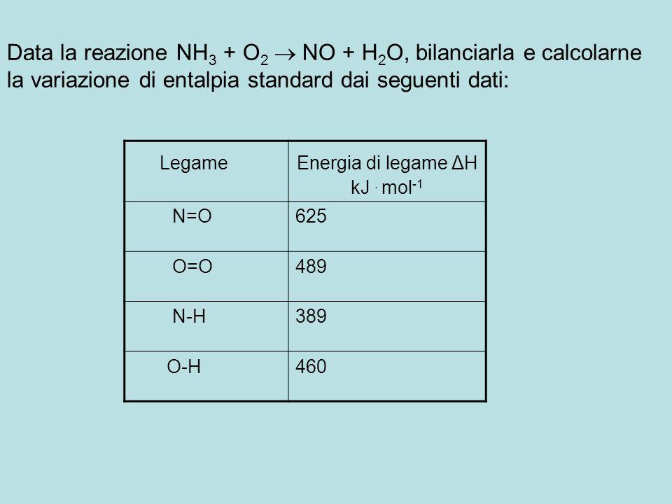 N(-3) N(+2) + 5e - O(0) + 2e - O (-2) 2N(-3) 2N(+2) + 10e - 5O(0) + 10e - 5O(-2) 2NH 3 + 5/2O 2 2NO + 3H 2 O H° reaz.
