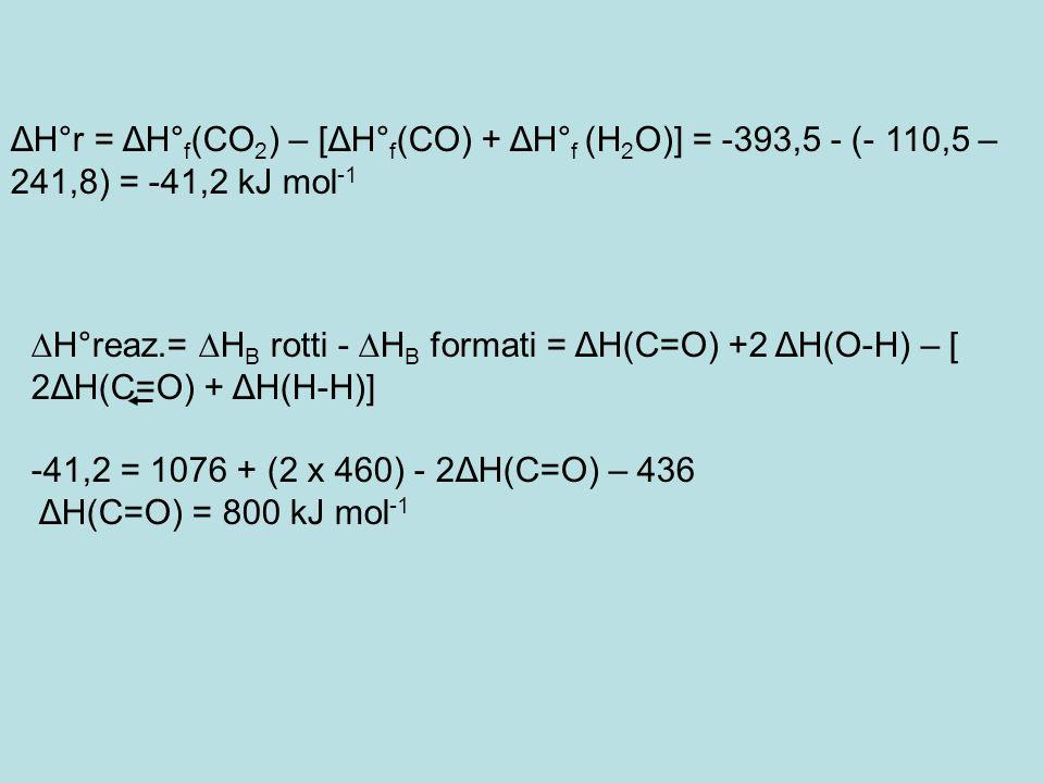 SOSTANZAEntalpia di formazione standard NO(g)+90,25 kJ.