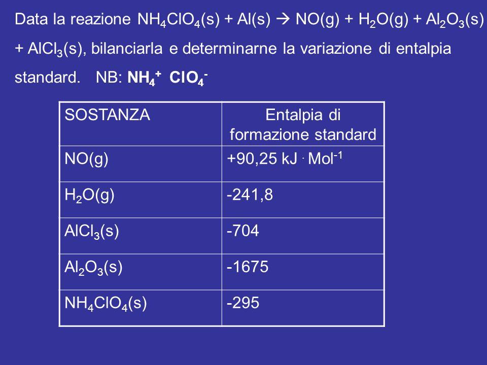 SOSTANZAEntalpia di formazione standard NO(g)+90,25 kJ. Mol -1 H 2 O(g)-241,8 AlCl 3 (s)-704 Al 2 O 3 (s)-1675 NH 4 ClO 4 (s)-295 Data la reazione NH