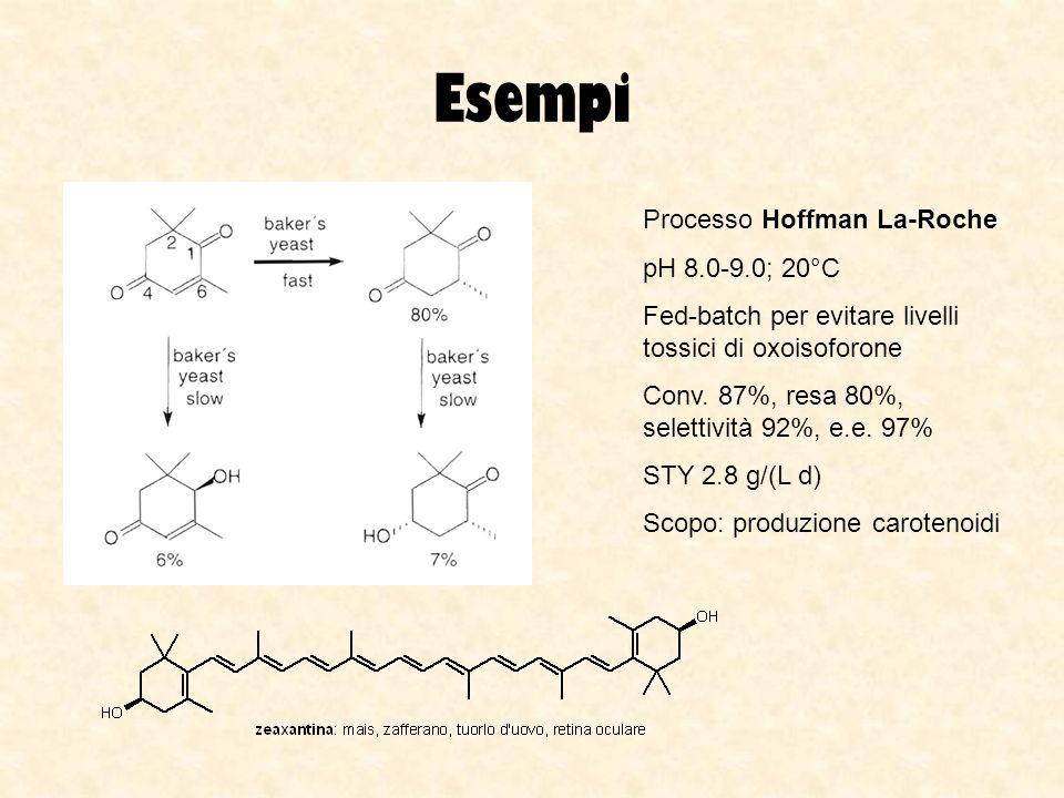 Processo Hoffman La-Roche pH 8.0-9.0; 20°C Fed-batch per evitare livelli tossici di oxoisoforone Conv. 87%, resa 80%, selettività 92%, e.e. 97% STY 2.