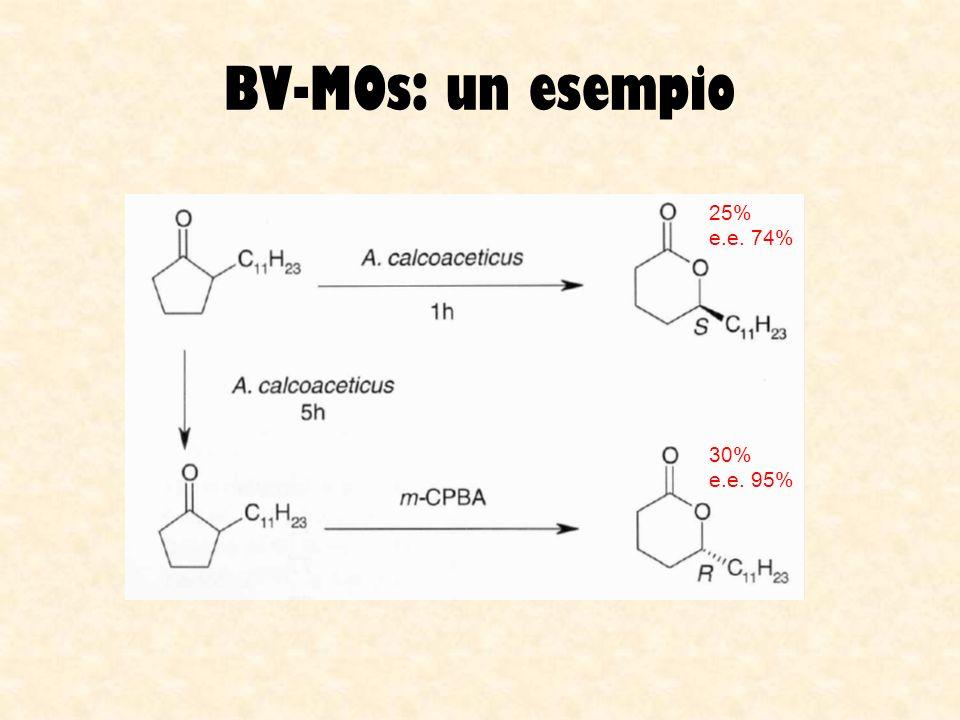 BV-MOs: un esempio 25% e.e. 74% 30% e.e. 95%