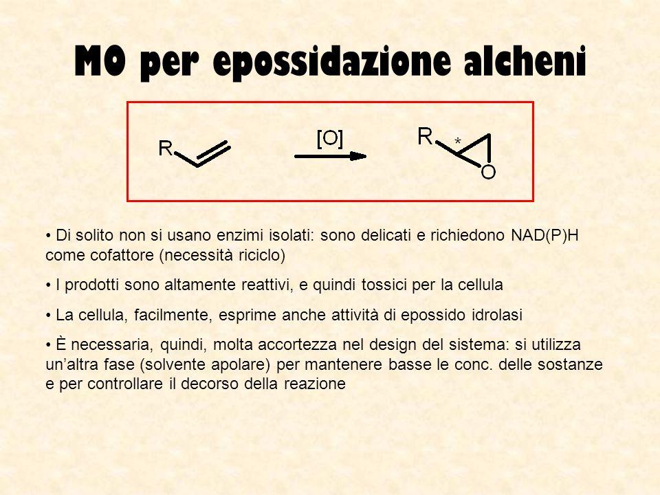 MO per epossidazione alcheni Di solito non si usano enzimi isolati: sono delicati e richiedono NAD(P)H come cofattore (necessità riciclo) I prodotti s