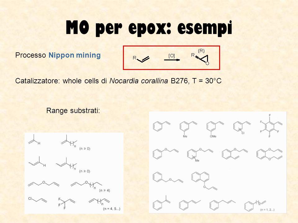 MO per epox: esempi Processo Nippon mining Catalizzatore: whole cells di Nocardia corallina B276, T = 30°C Range substrati: