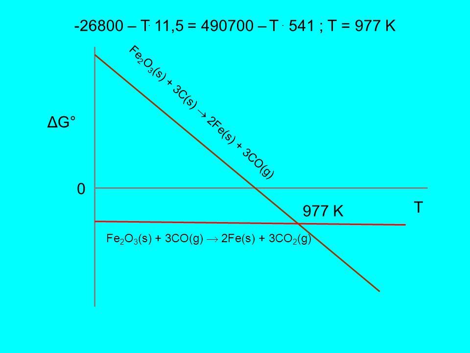 La reazione W(s) + I 2 (g) WI 2 (s) avviene nelle lampade alogene e permette di ripristinare il filamento di volframio.