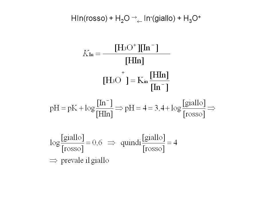 HIn(rosso) + H 2 O In - (giallo) + H 3 O +
