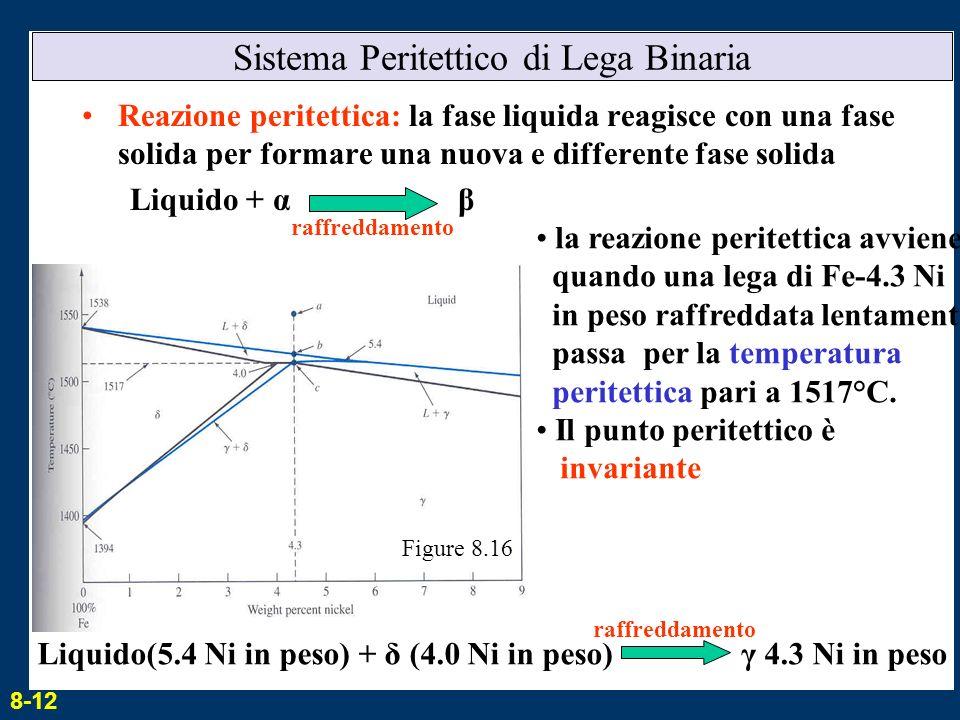 Sistema Peritettico di Lega Binaria Reazione peritettica: la fase liquida reagisce con una fase solida per formare una nuova e differente fase solida