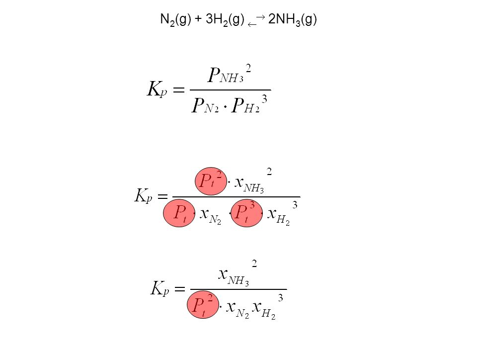 N 2 (g) + 3H 2 (g) 2NH 3 (g)
