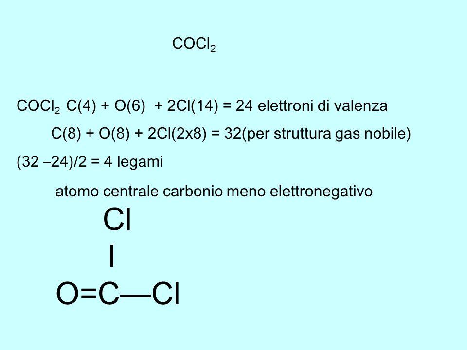 atomo centrale carbonio meno elettronegativo Cl I O=CCl COCl 2 C(4) + O(6) + 2Cl(14) = 24 elettroni di valenza C(8) + O(8) + 2Cl(2x8) = 32(per struttu