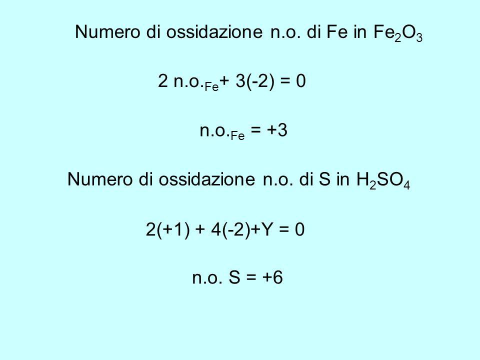 Numero di ossidazione n.o. di Fe in Fe 2 O 3 2 n.o. Fe + 3(-2) = 0 n.o. Fe = +3 Numero di ossidazione n.o. di S in H 2 SO 4 2(+1) + 4(-2)+Y = 0 n.o. S