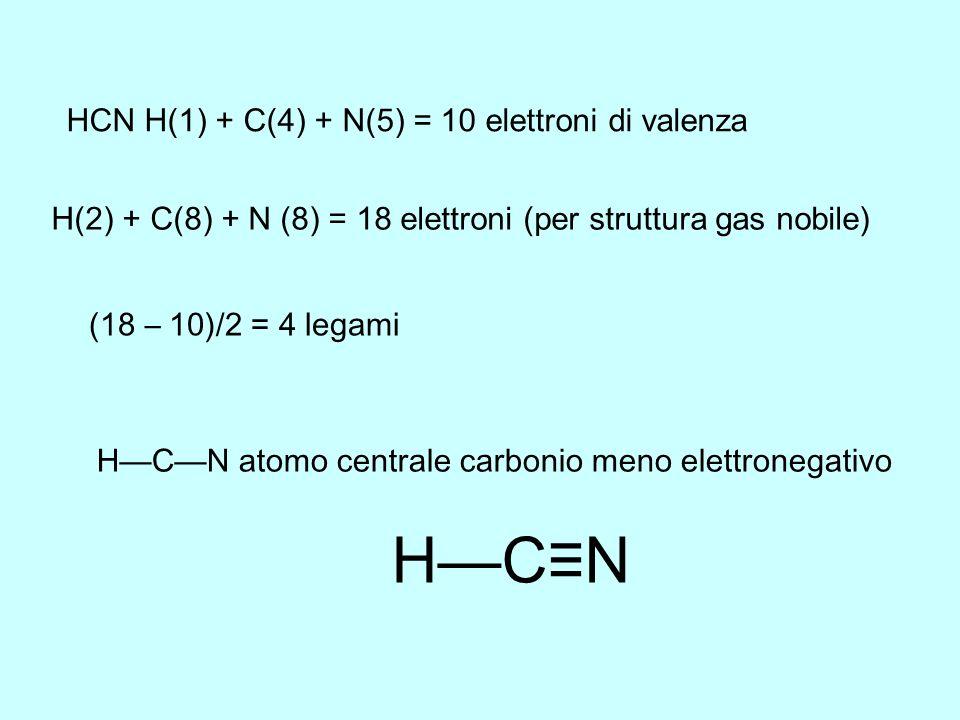 (18 – 10)/2 = 4 legami HCN atomo centrale carbonio meno elettronegativo HCN H(1) + C(4) + N(5) = 10 elettroni di valenza H(2) + C(8) + N (8) = 18 elet