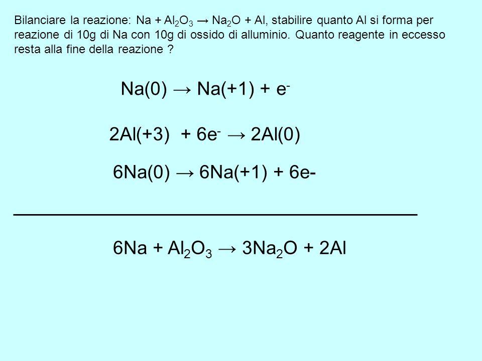 Bilanciare la reazione: Na + Al 2 O 3 Na 2 O + Al, stabilire quanto Al si forma per reazione di 10g di Na con 10g di ossido di alluminio. Quanto reage