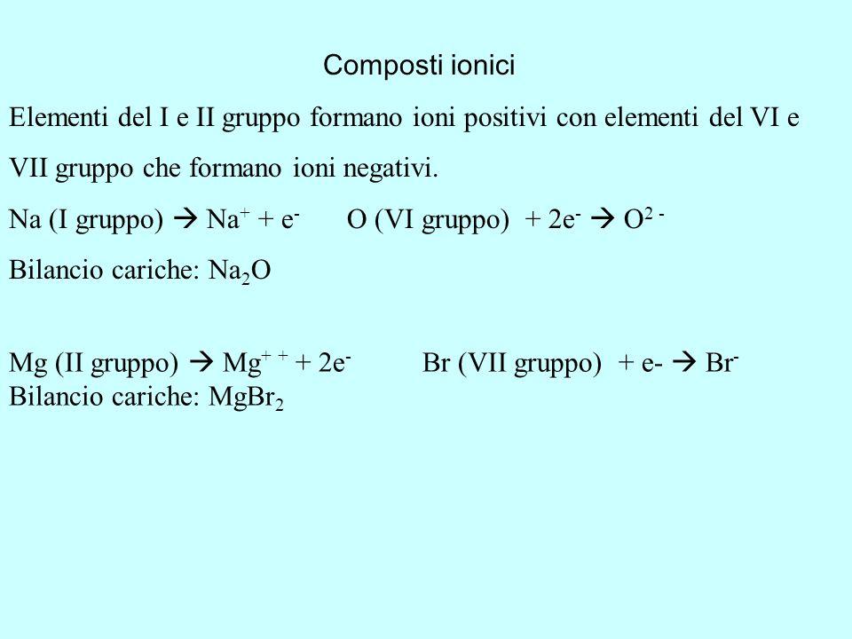 Composti ionici Elementi del I e II gruppo formano ioni positivi con elementi del VI e VII gruppo che formano ioni negativi. Na (I gruppo) Na + + e -