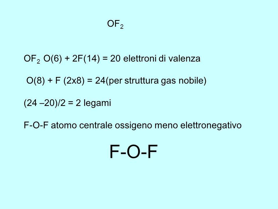 OF 2 O(6) + 2F(14) = 20 elettroni di valenza O(8) + F (2x8) = 24(per struttura gas nobile) (24 –20)/2 = 2 legami F-O-F atomo centrale ossigeno meno el